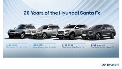 Photo of Dos décadas de la Hyundai Santa Fe: La evolución de un ícono automotriz