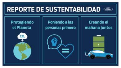 Photo of Ford apunta hacia la neutralidad de carbono para el 2050 y cambia sus metas en favor del medio ambiente