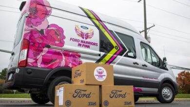 Photo of Ford distribuirá más de 700 mil mascarillas a centros de tratamiento oncológico